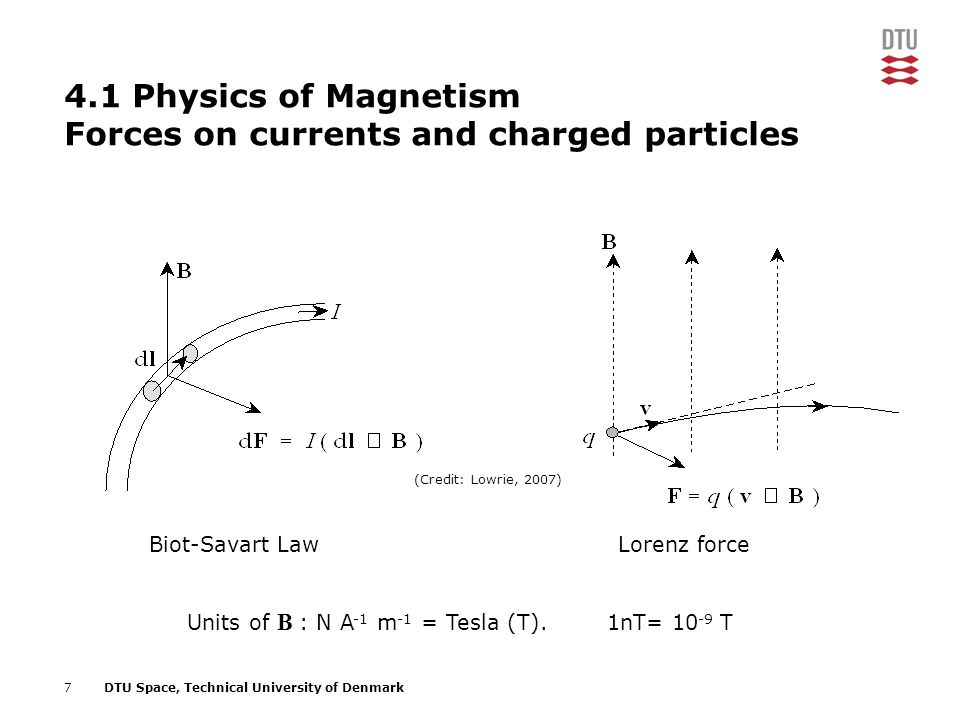4.1 Physics of Magnetism Forces on currents and charged particles