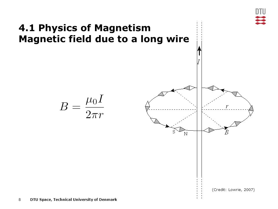 4.1 Physics of Magnetism Magnetic field due to a long wire
