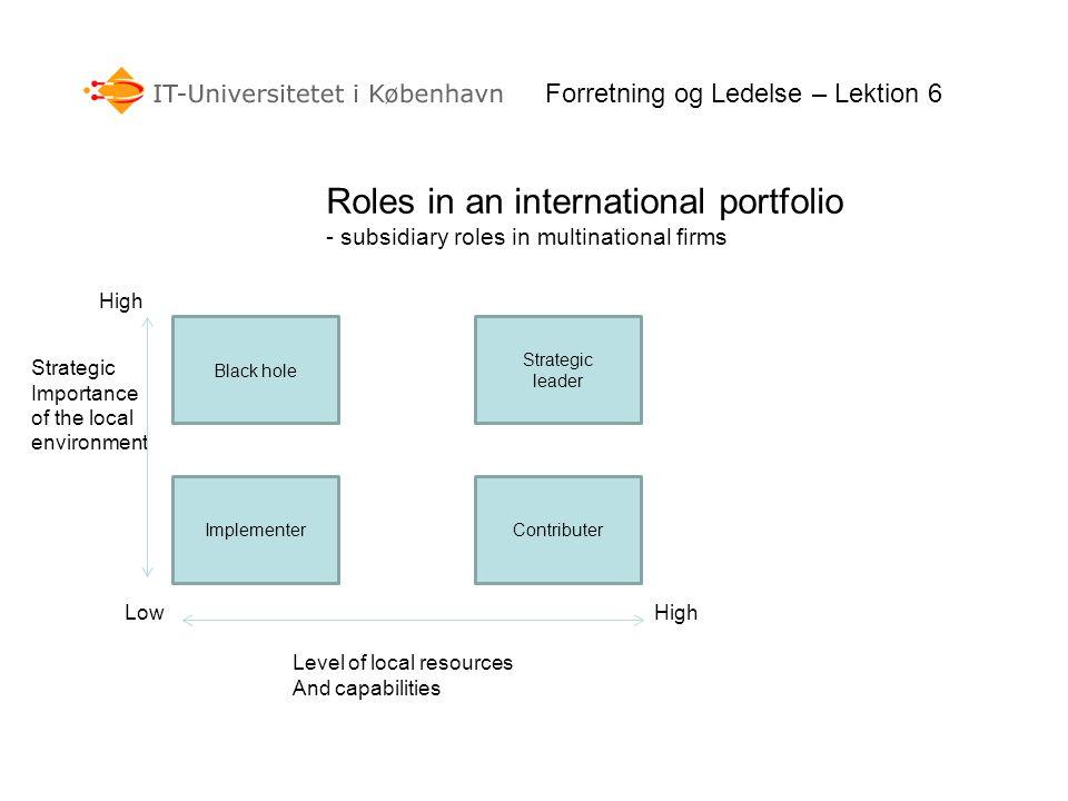 Roles in an international portfolio
