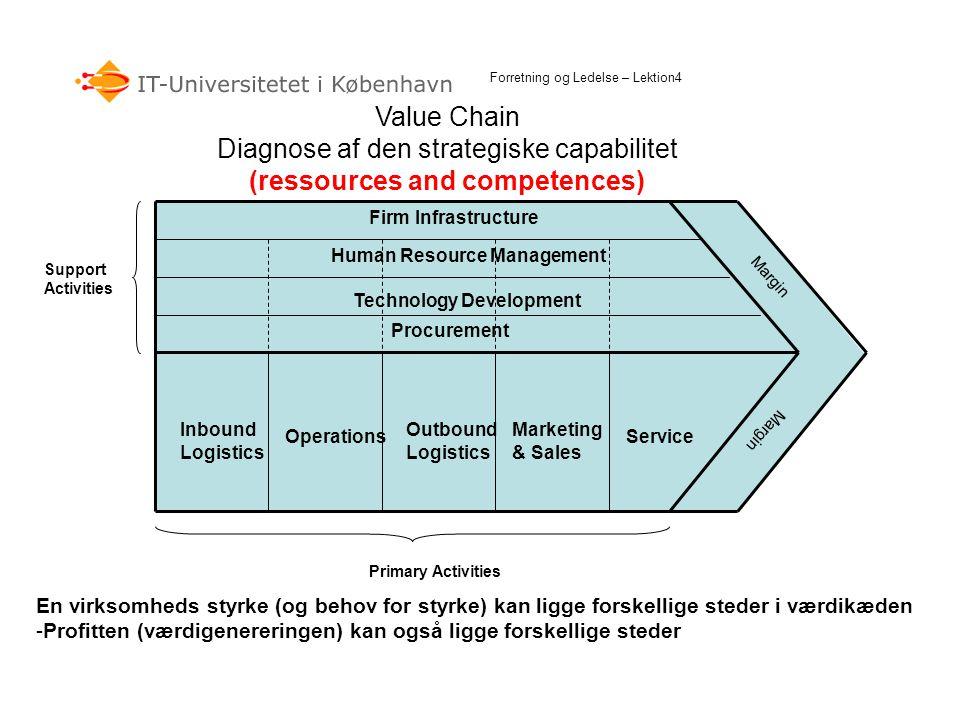 Diagnose af den strategiske capabilitet (ressources and competences)