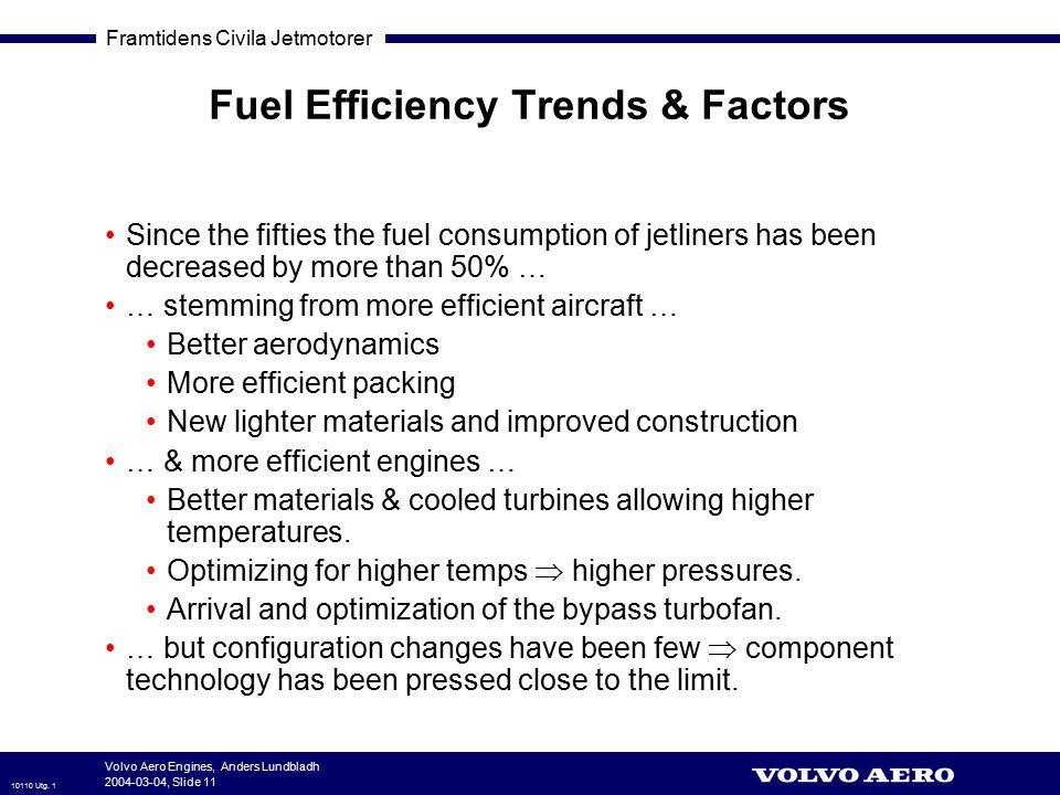 Fuel Efficiency Trends & Factors