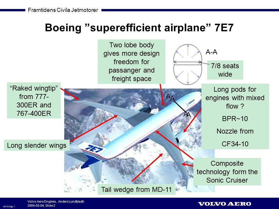 Boeing superefficient airplane 7E7