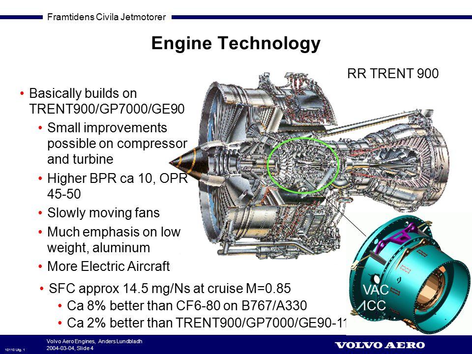 Engine Technology RR TRENT 900