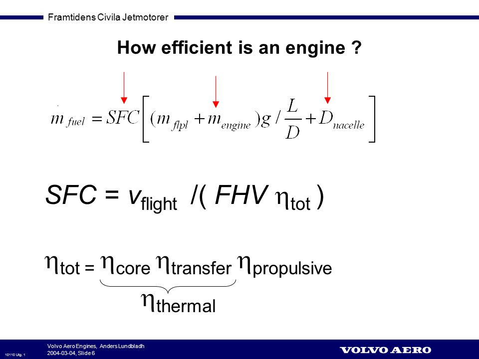 How efficient is an engine