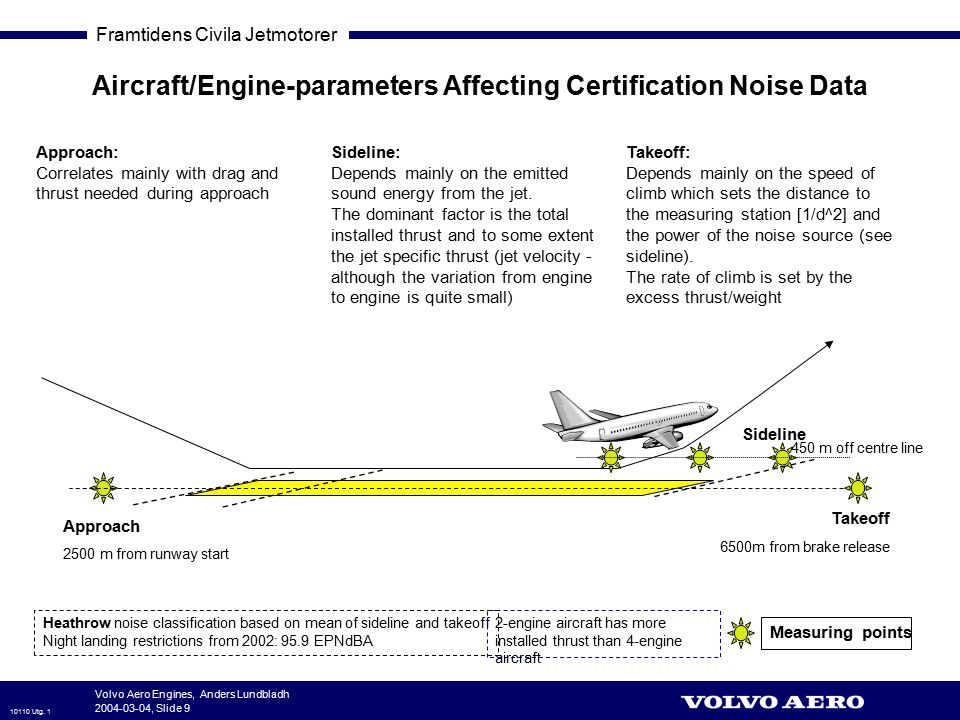 Aircraft/Engine-parameters Affecting Certification Noise Data