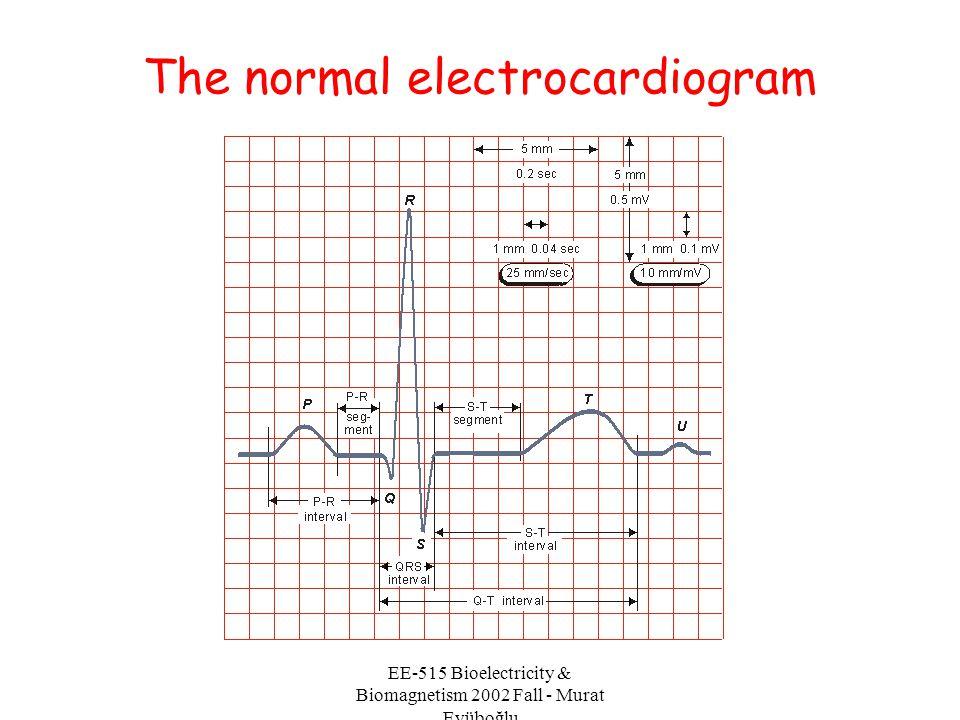 The normal electrocardiogram