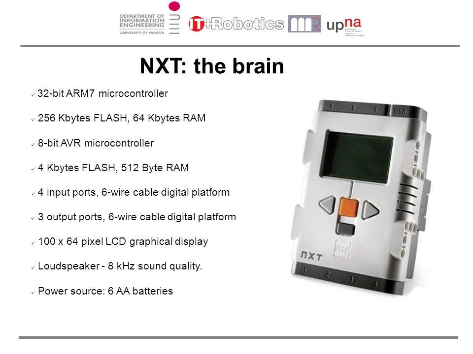 NXT: the brain 360 deg. unwrapped image 32-bit ARM7 microcontroller