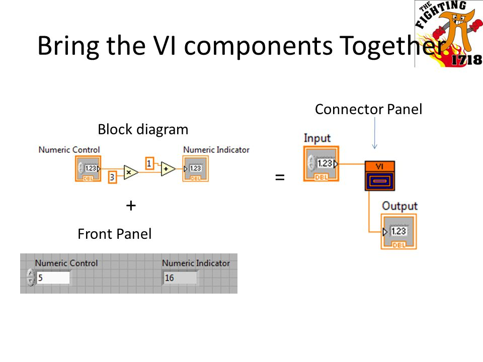 Bring the VI components Together