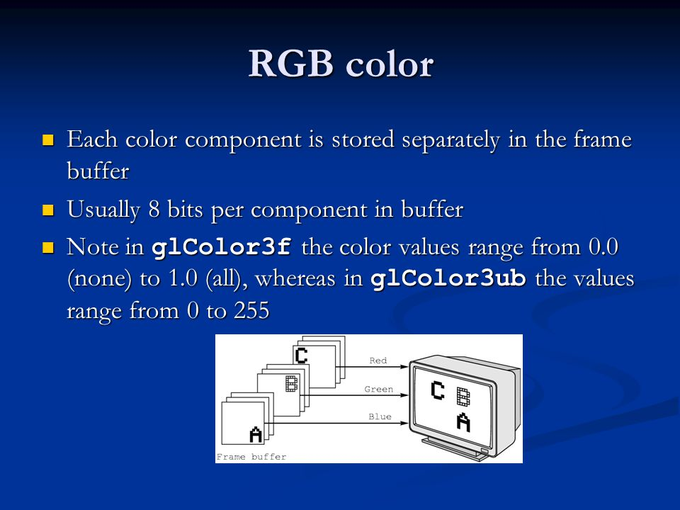 RGB color Each color component is stored separately in the frame buffer. Usually 8 bits per component in buffer.