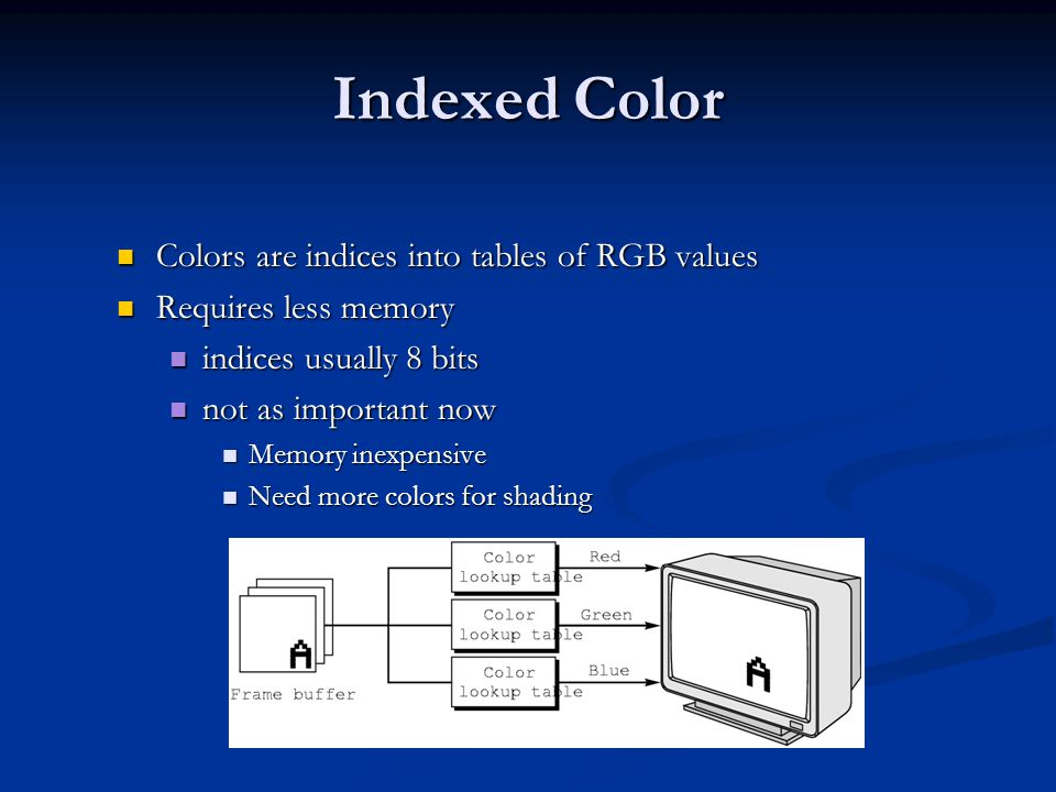 Indexed Color Colors are indices into tables of RGB values