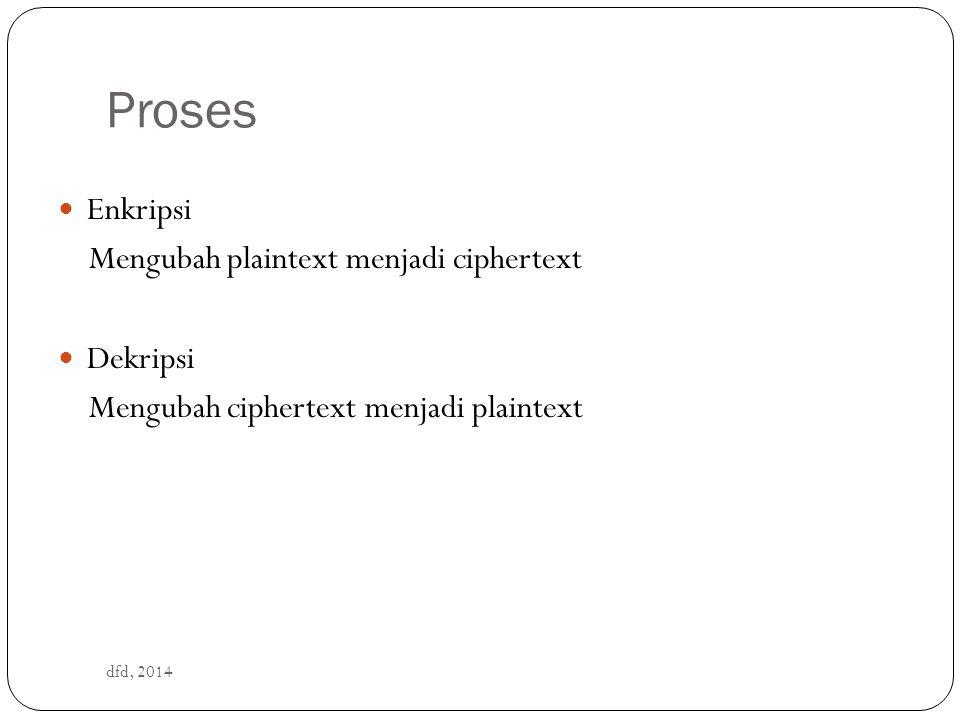 Proses Enkripsi Mengubah plaintext menjadi ciphertext Dekripsi