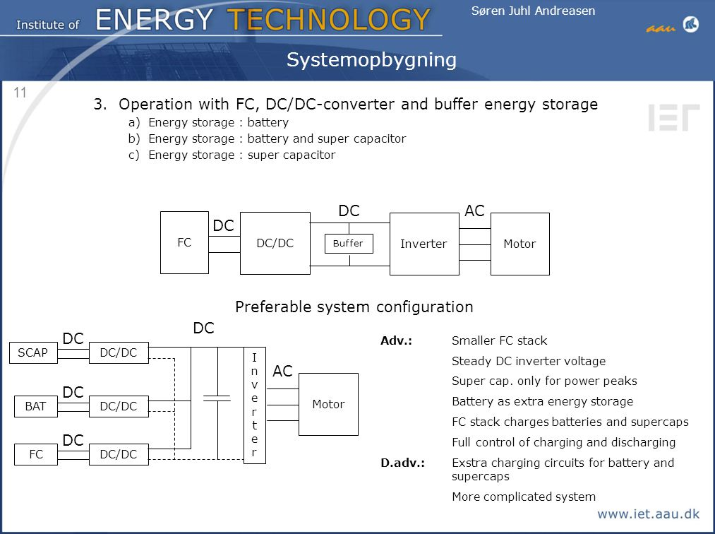 Systemopbygning Operation with FC, DC/DC-converter and buffer energy storage. Energy storage : battery.