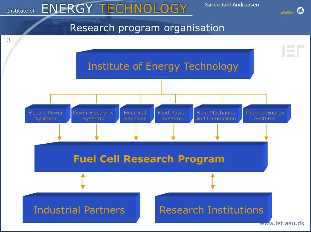 Research program organisation