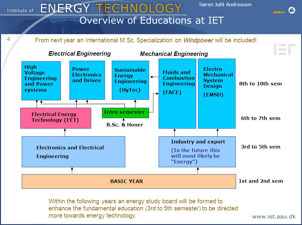 Overview of Educations at IET
