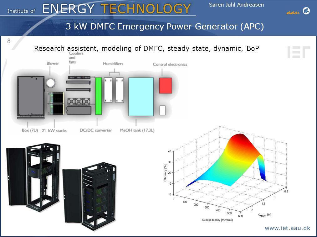 3 kW DMFC Emergency Power Generator (APC)