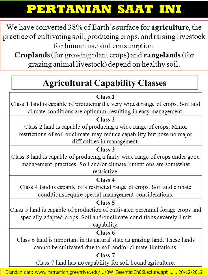 Agricultural Capability Classes