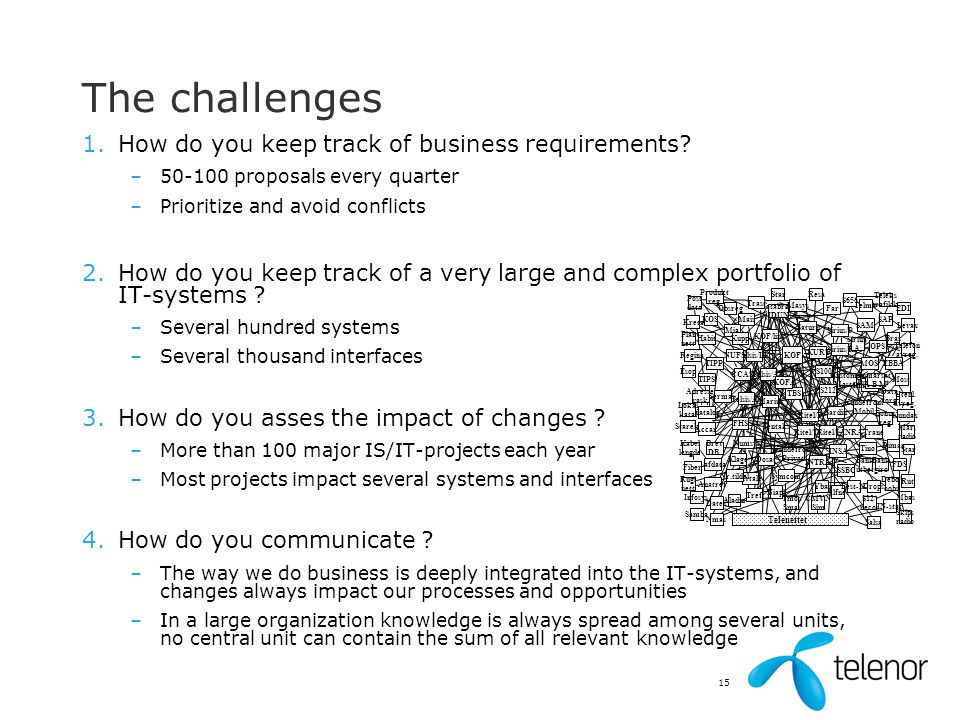 The challenges How do you keep track of business requirements