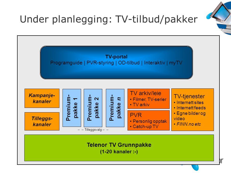 Under planlegging: TV-tilbud/pakker