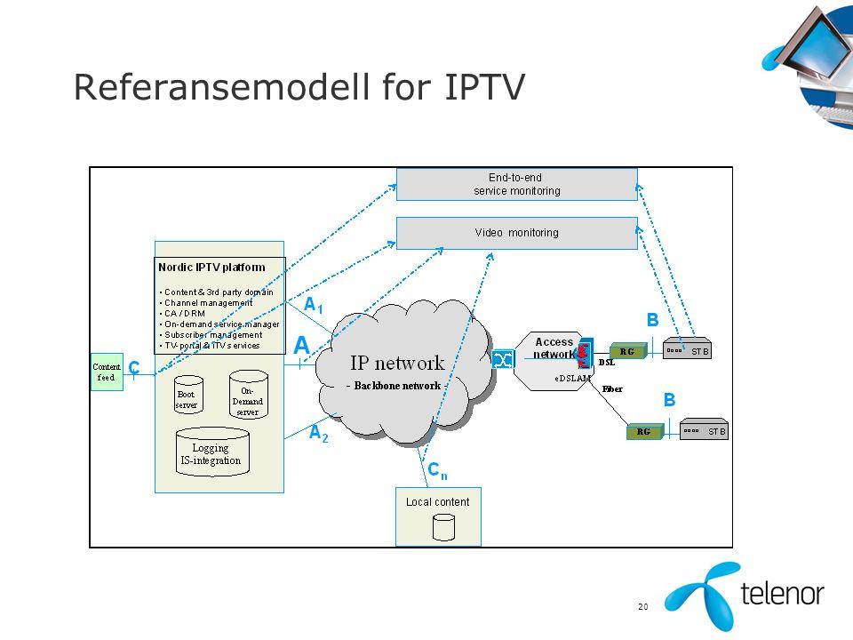 Referansemodell for IPTV