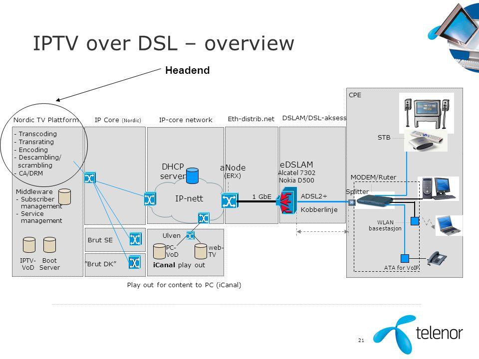 IPTV over DSL – overview