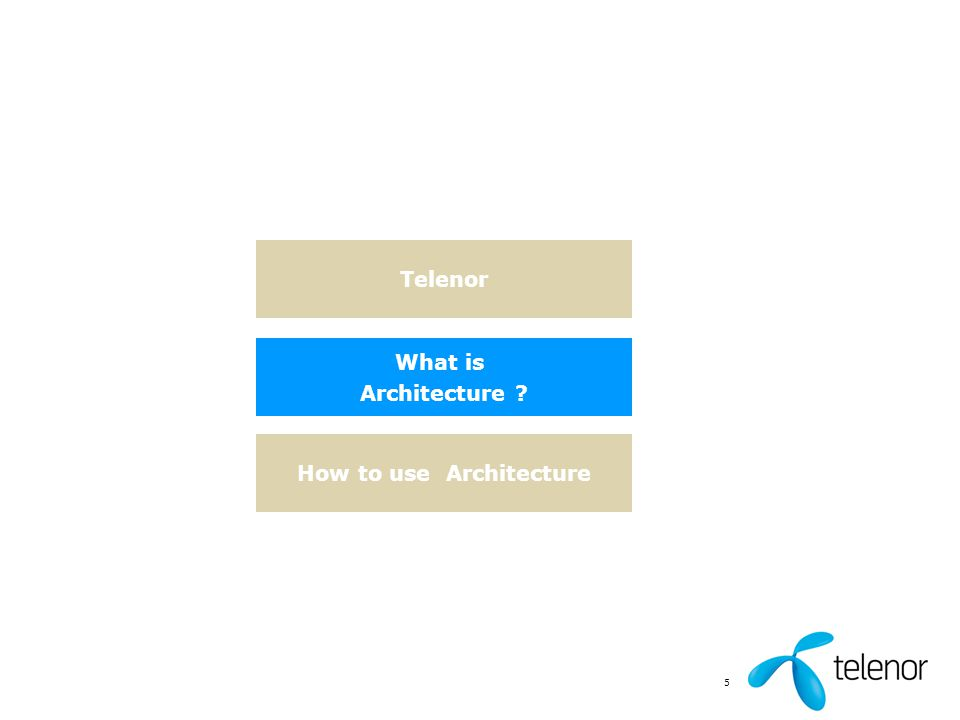 How to use Architecture