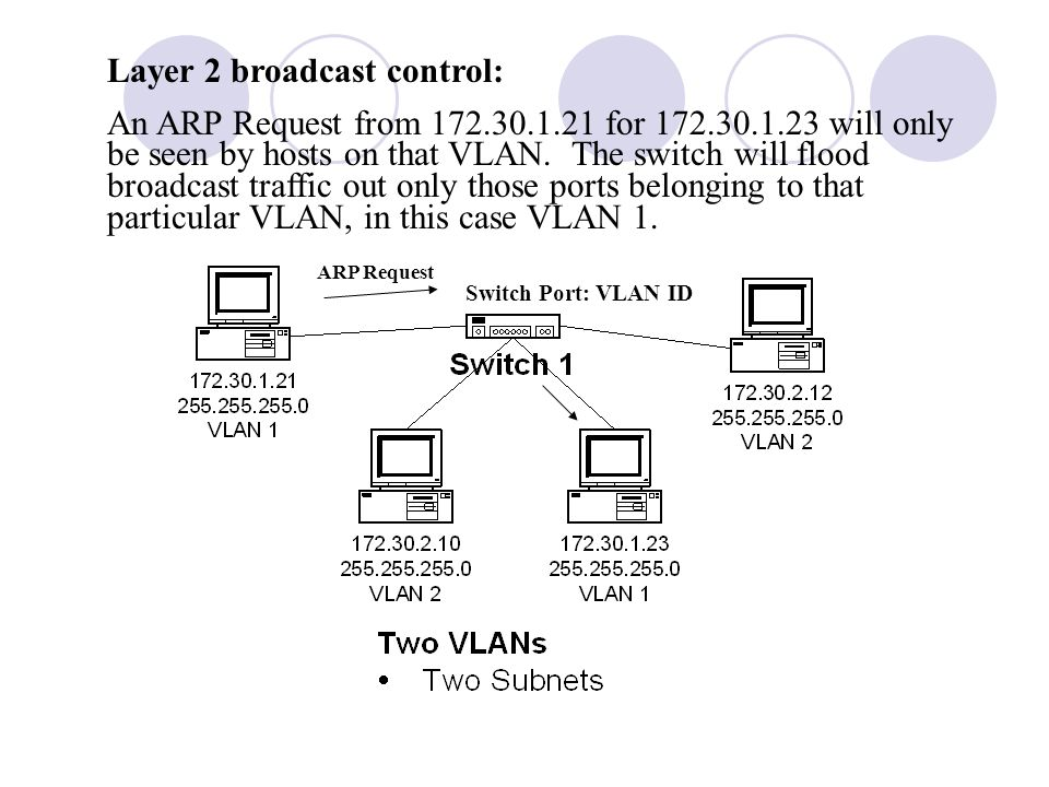Layer 2 broadcast control: