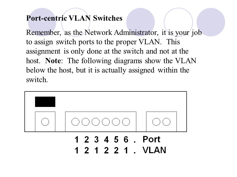 Port-centric VLAN Switches