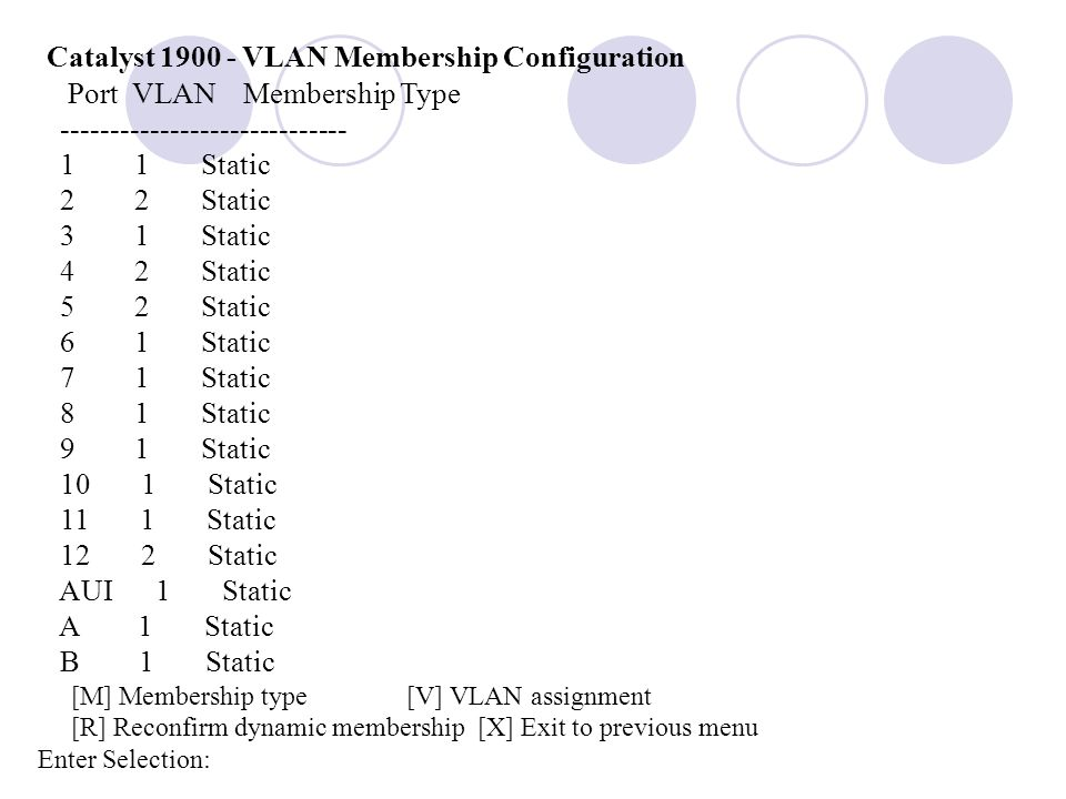 Catalyst 1900 - VLAN Membership Configuration