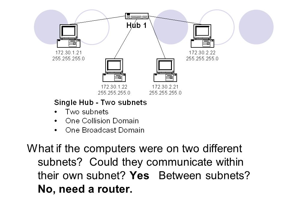 What if the computers were on two different subnets