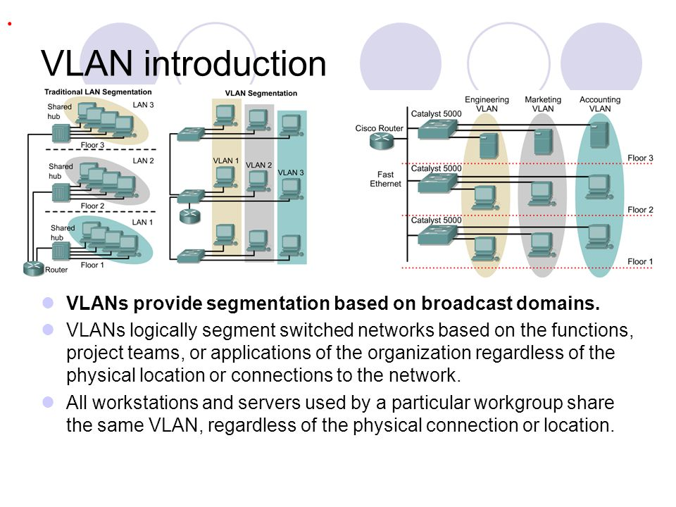 . VLAN introduction. VLANs provide segmentation based on broadcast domains.