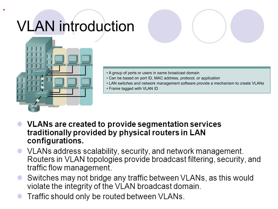 . VLAN introduction. VLANs are created to provide segmentation services traditionally provided by physical routers in LAN configurations.