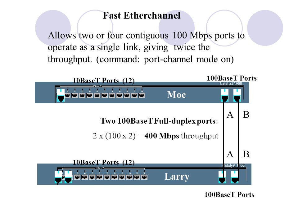 Fast Etherchannel