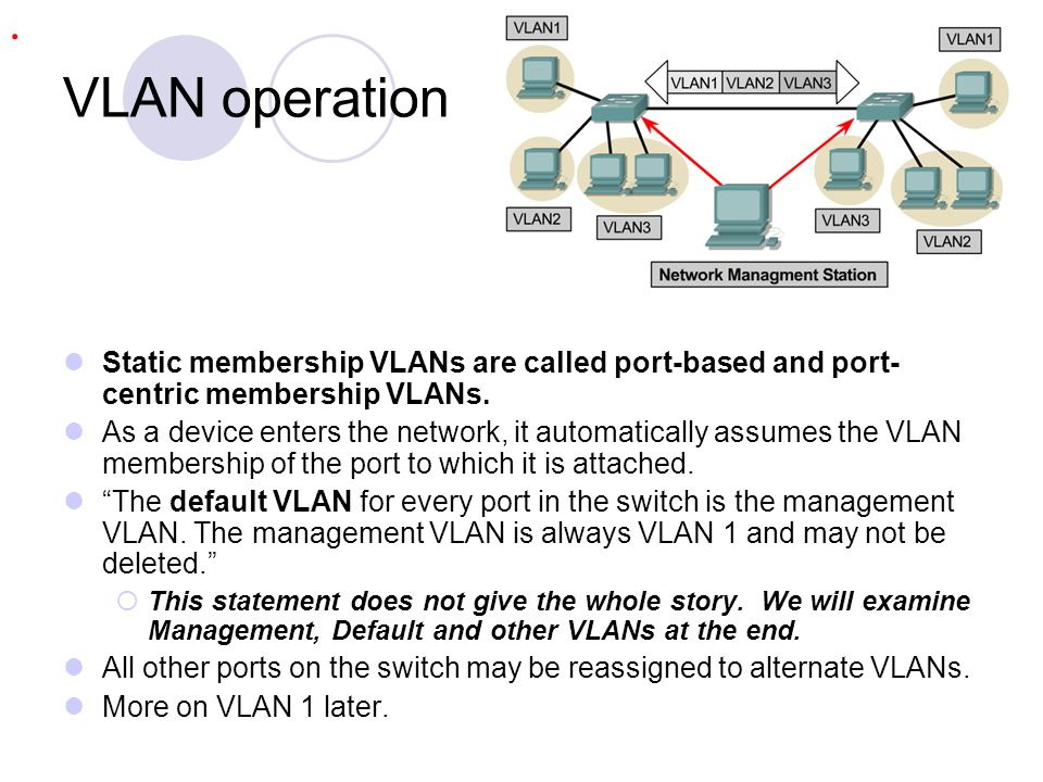 . VLAN operation. Static membership VLANs are called port-based and port-centric membership VLANs.