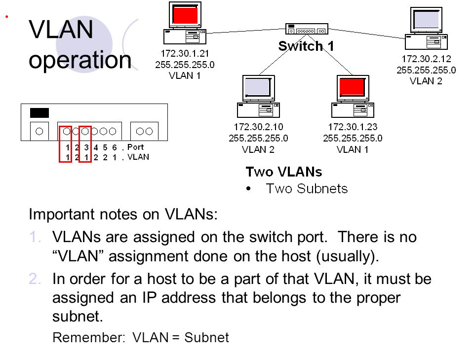 VLAN operation . Important notes on VLANs:
