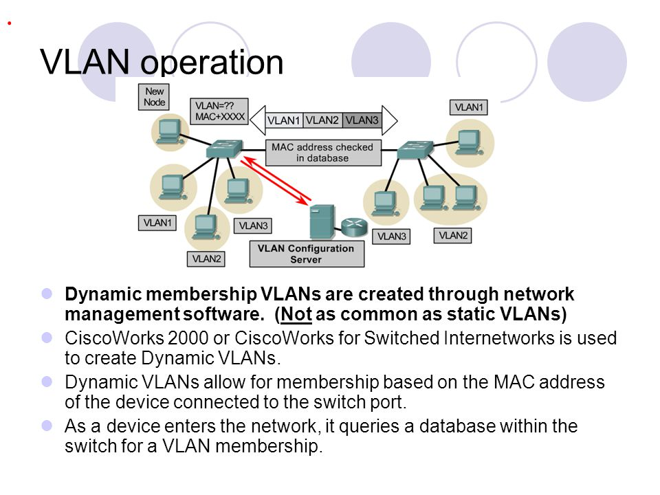 . VLAN operation. Dynamic membership VLANs are created through network management software. (Not as common as static VLANs)