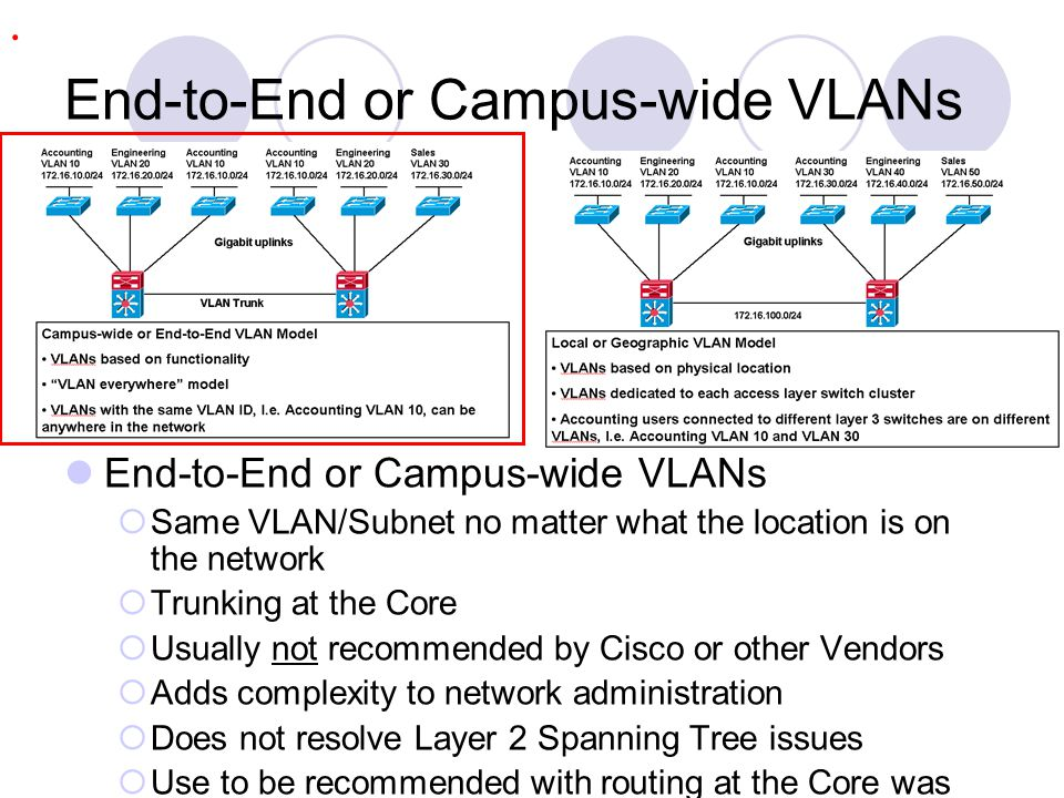 End-to-End or Campus-wide VLANs