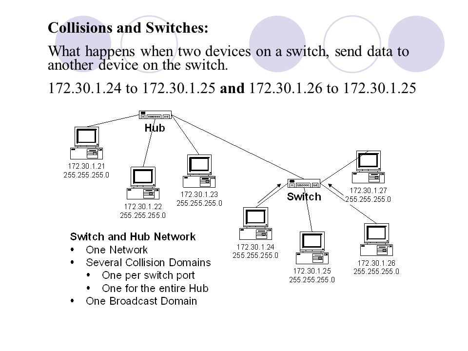 Collisions and Switches:
