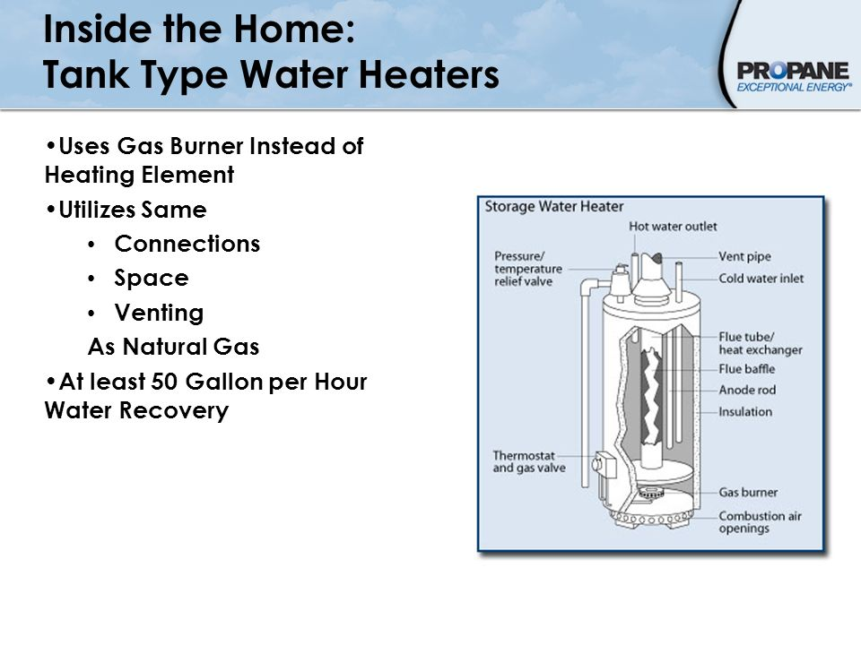 Inside the Home: Tank Type Water Heaters