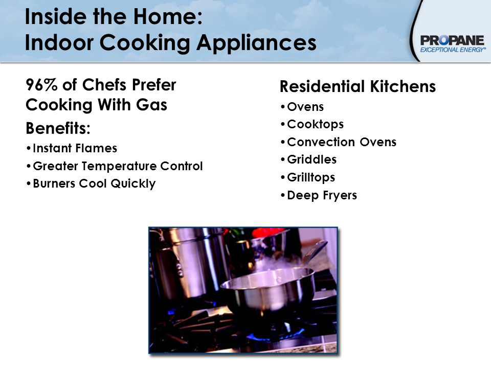 Inside the Home: Indoor Cooking Appliances