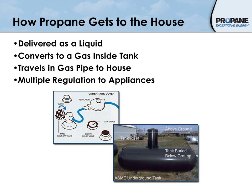 How Propane Gets to the House