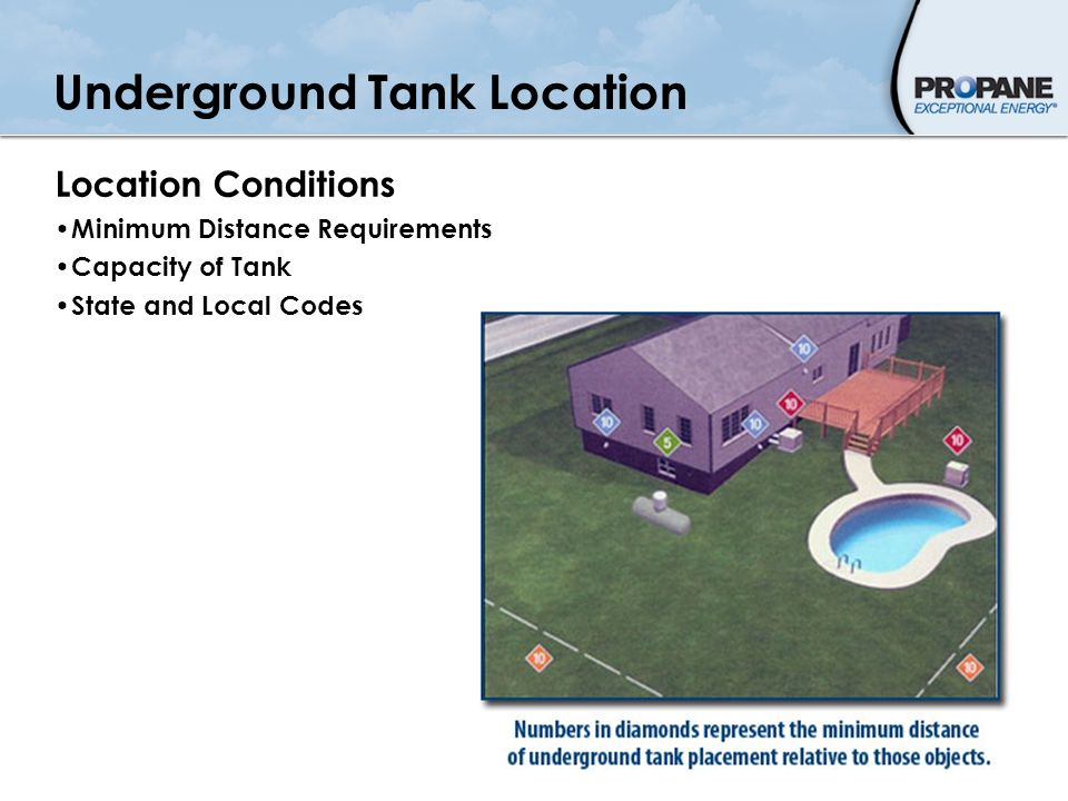 Underground Tank Location