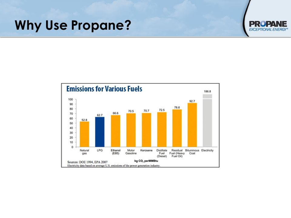 Why Use Propane