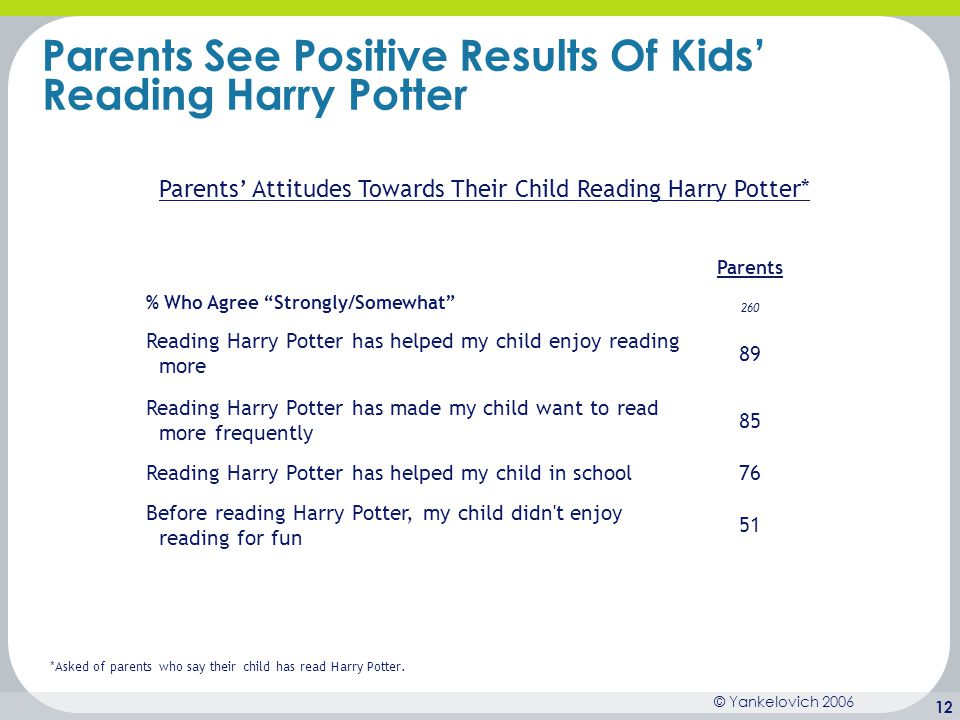 Parents See Positive Results Of Kids' Reading Harry Potter