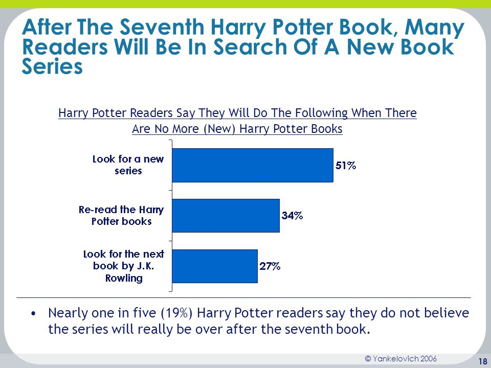 After The Seventh Harry Potter Book, Many Readers Will Be In Search Of A New Book Series
