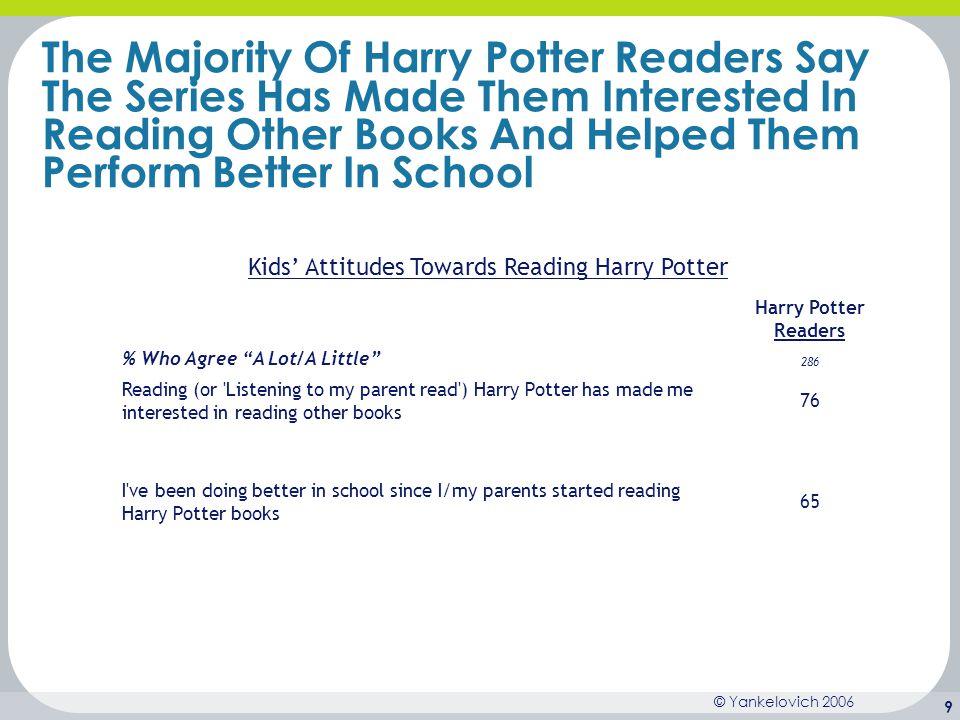 Kids' Attitudes Towards Reading Harry Potter