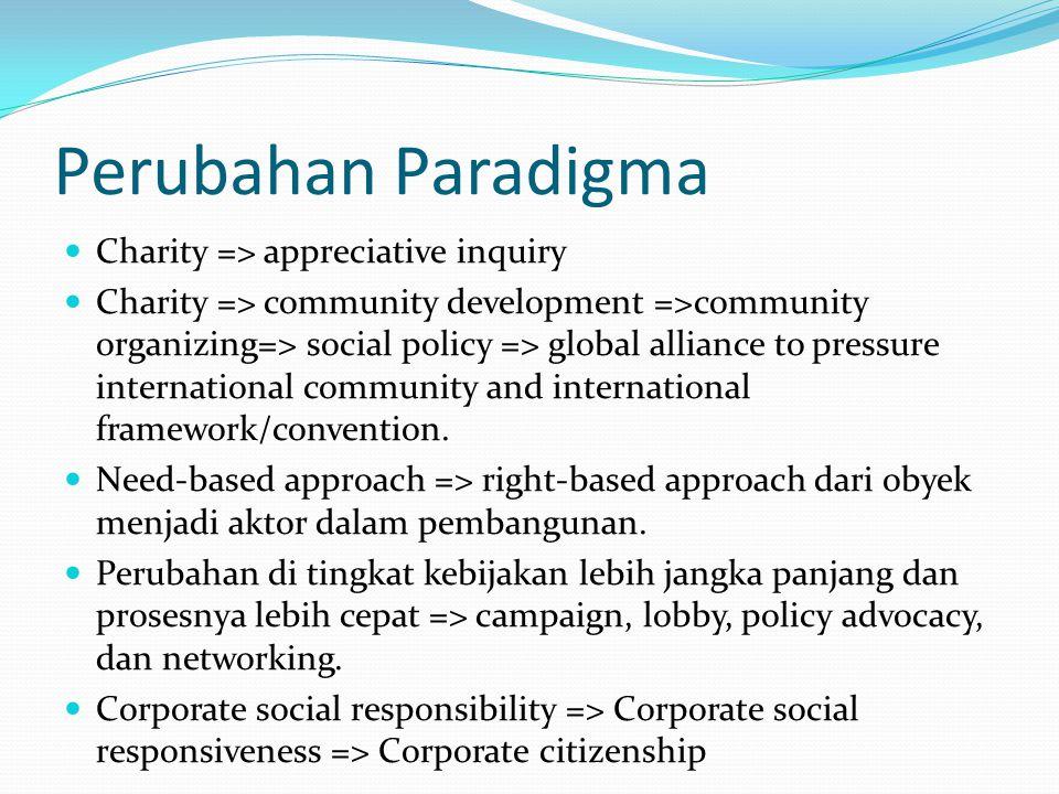 Perubahan Paradigma Charity => appreciative inquiry