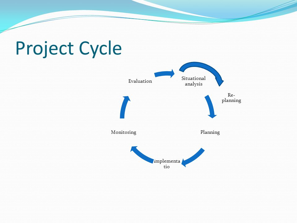 Project Cycle Situational analysis Planning Implementatio Monitoring
