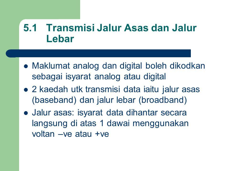 5.1 Transmisi Jalur Asas dan Jalur Lebar