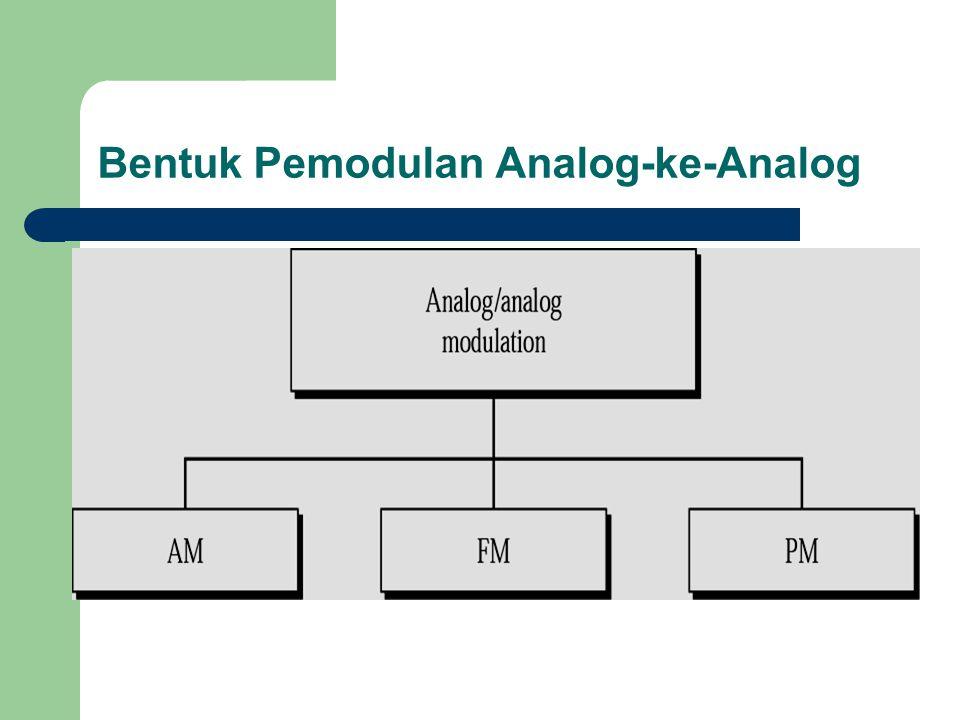 Bentuk Pemodulan Analog-ke-Analog