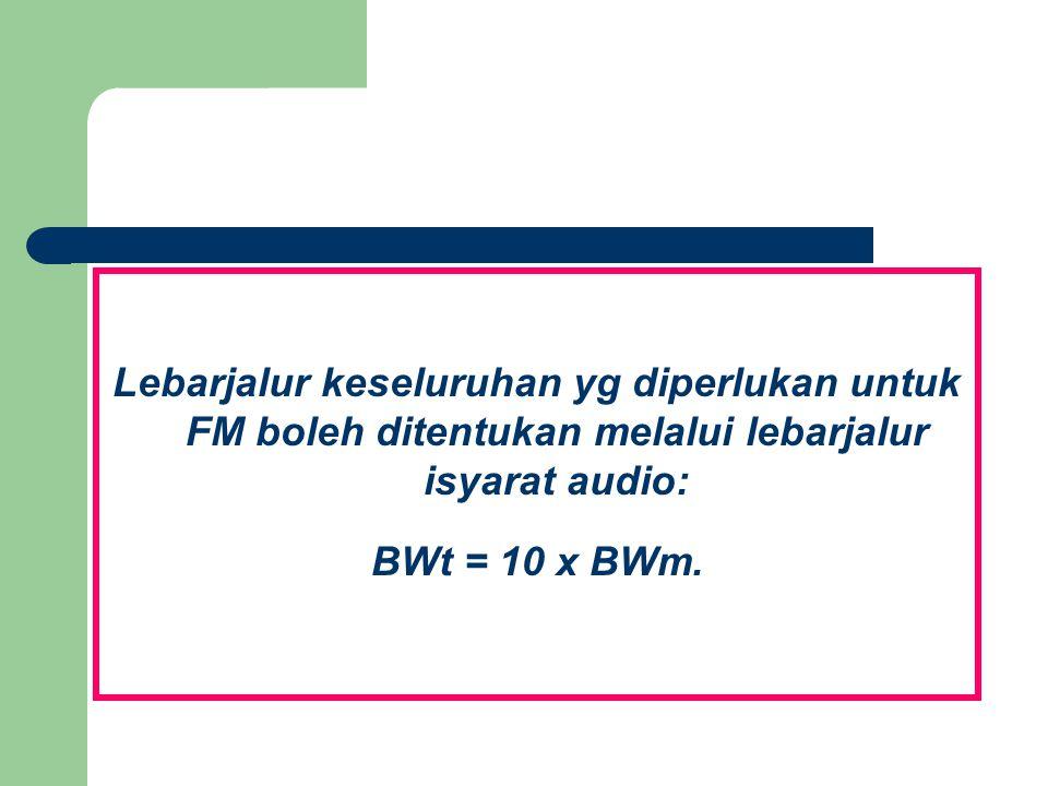 Lebarjalur keseluruhan yg diperlukan untuk FM boleh ditentukan melalui lebarjalur isyarat audio: